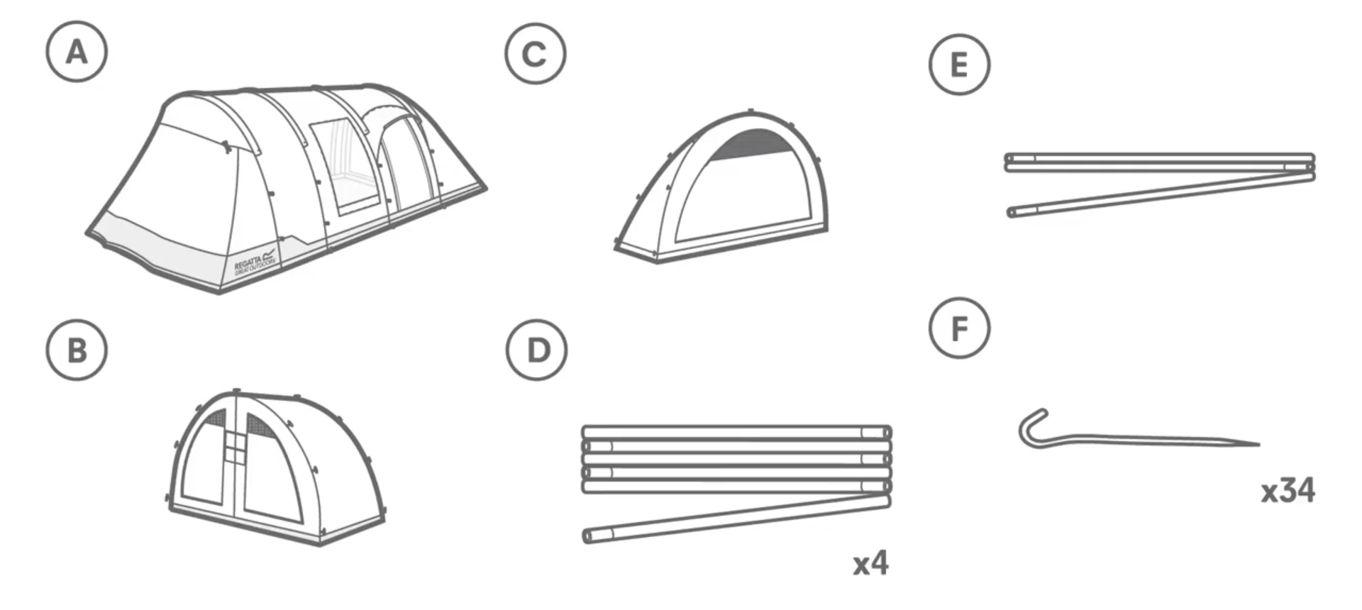 Checklist of equipment needed to pitch the Karuna family tent