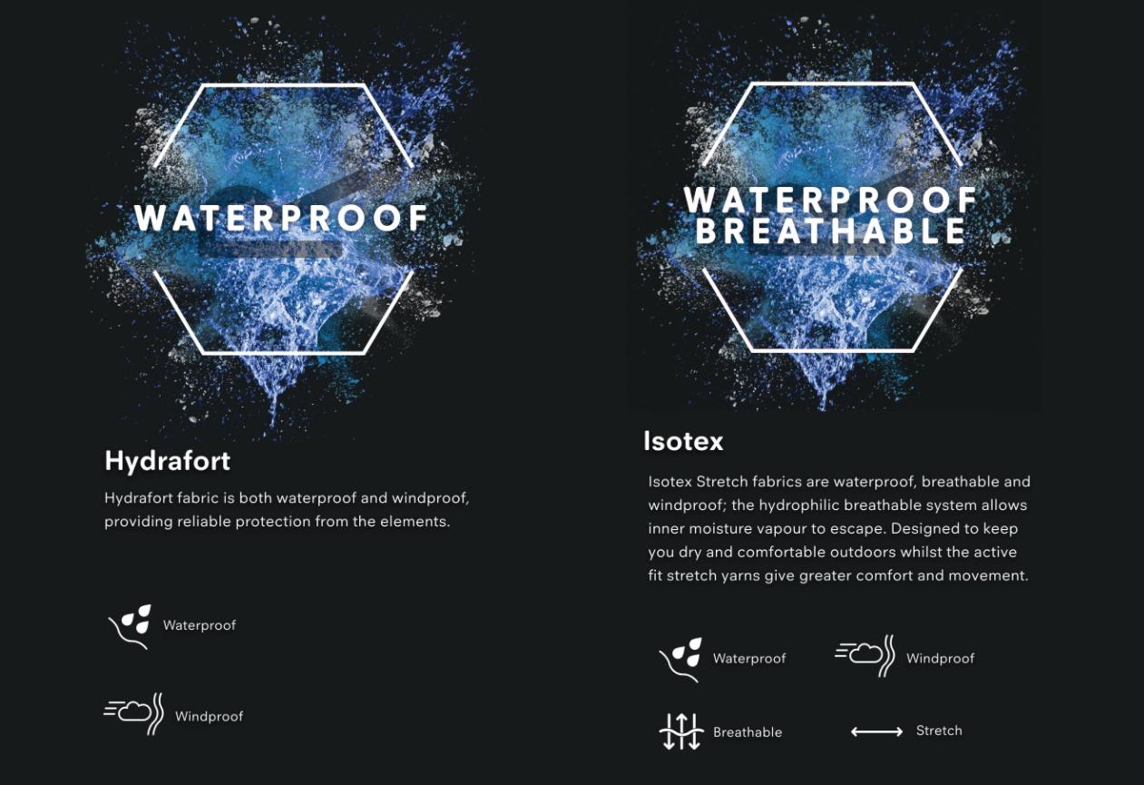 Isotex vs Hydrafort product comparison